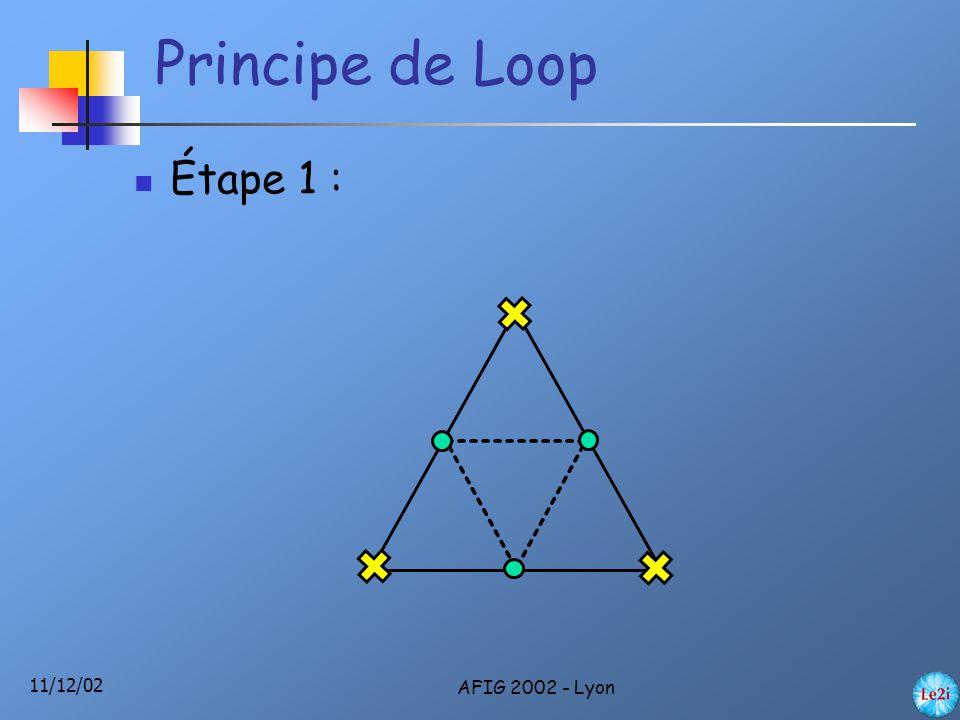 11/12/02 AFIG 2002 - Lyon Principe de Loop Étape 1 :