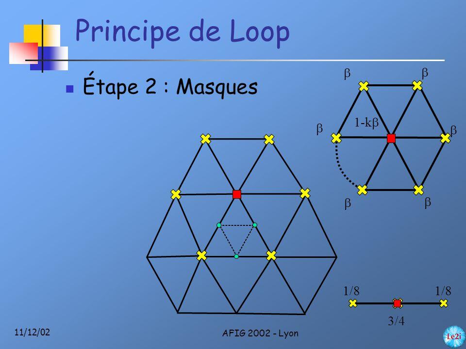 11/12/02 AFIG 2002 - Lyon Principe de Loop Étape 2 : Masques    1-k     1/8 3/4 1/8