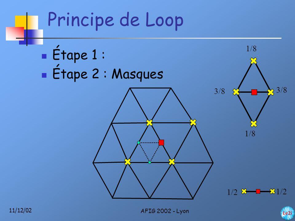 11/12/02 AFIG 2002 - Lyon Principe de Loop Étape 1 : Étape 2 : Masques 3/8 1/8 1/2