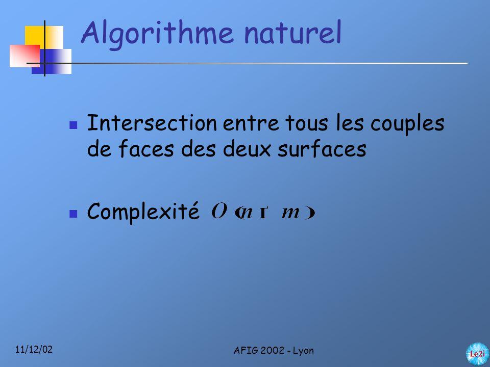 11/12/02 AFIG 2002 - Lyon Algorithme naturel Intersection entre tous les couples de faces des deux surfaces Complexité