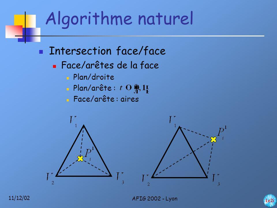 11/12/02 AFIG 2002 - Lyon Algorithme naturel Intersection face/face Face/arêtes de la face Plan/droite Plan/arête : Face/arête : aires