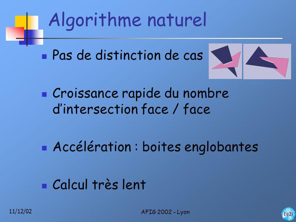 11/12/02 AFIG 2002 - Lyon Algorithme naturel Pas de distinction de cas Croissance rapide du nombre d'intersection face / face Accélération : boites englobantes Calcul très lent