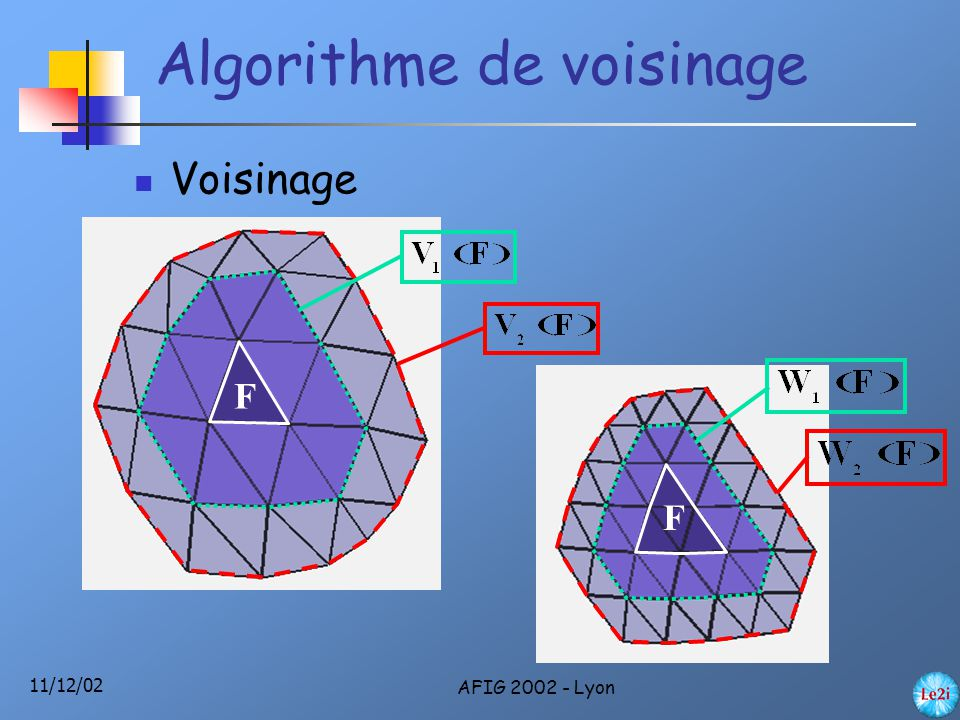 11/12/02 AFIG 2002 - Lyon Algorithme de voisinage Voisinage F F