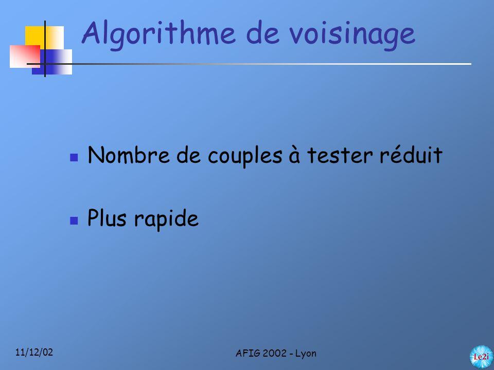 11/12/02 AFIG 2002 - Lyon Algorithme de voisinage Nombre de couples à tester réduit Plus rapide