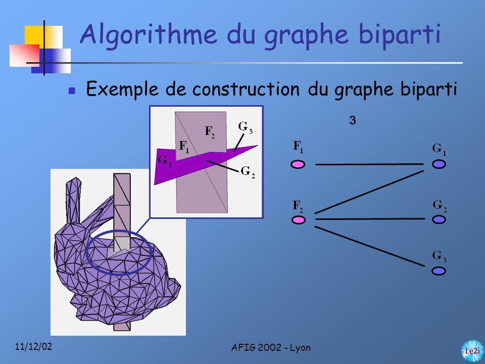 11/12/02 AFIG 2002 - Lyon Algorithme du graphe biparti Exemple de construction du graphe biparti 3