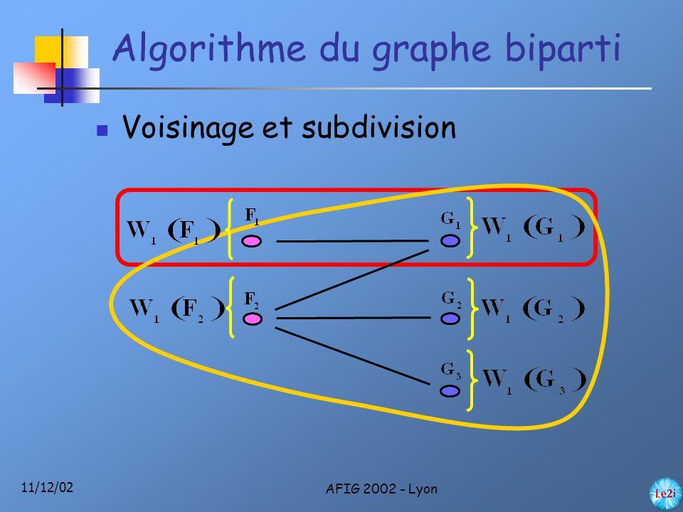 11/12/02 AFIG 2002 - Lyon Algorithme du graphe biparti Voisinage et subdivision