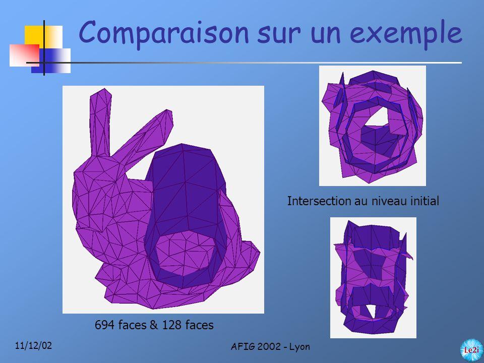 11/12/02 AFIG 2002 - Lyon Comparaison sur un exemple 694 faces & 128 faces Intersection au niveau initial