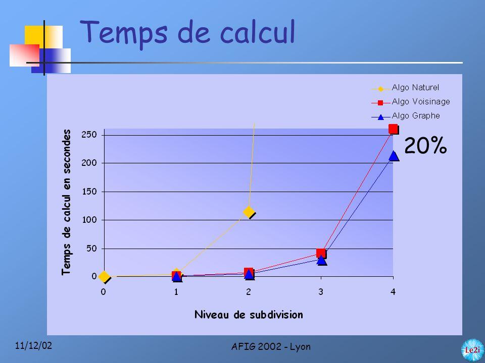 11/12/02 AFIG 2002 - Lyon Temps de calcul 20%