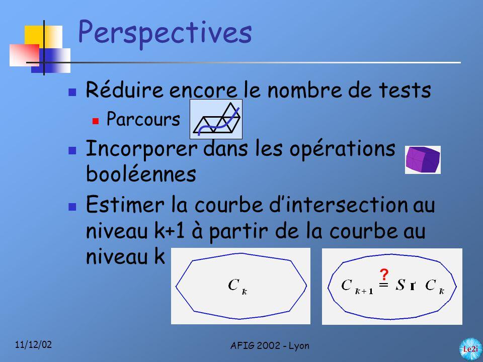 11/12/02 AFIG 2002 - Lyon Perspectives Réduire encore le nombre de tests Parcours Incorporer dans les opérations booléennes Estimer la courbe d'intersection au niveau k+1 à partir de la courbe au niveau k