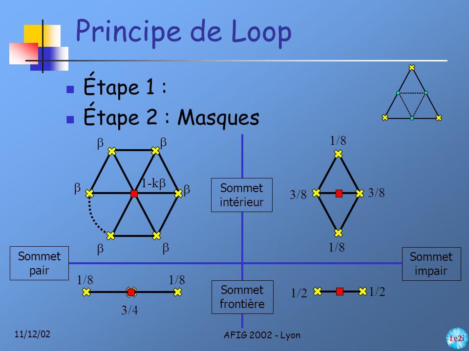 11/12/02 AFIG 2002 - Lyon Principe de Loop Étape 1 : Étape 2 : Masques   1-k      3/8 1/8 1/2 1/8 3/4 1/8 Sommet pair Sommet impair Sommet intérieur Sommet frontière