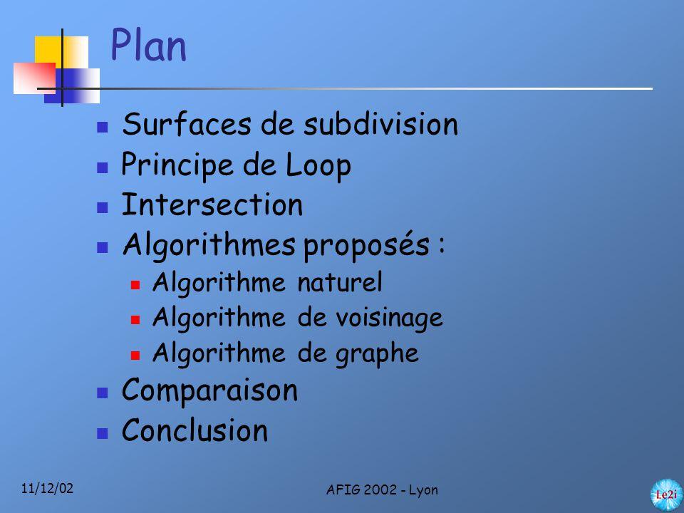 11/12/02 AFIG 2002 - Lyon Algorithme naturel Intersection face/face Face/arêtes Plan/droite Rque : Si, on ne fait rien