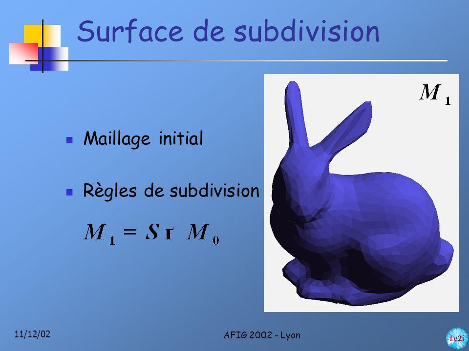 11/12/02 AFIG 2002 - Lyon Algorithme naturel Evaluation de(s) courbe(s) polygonale(s) d'intersection Point d'intersection Coordonnées Faces F et G Arête Winged edge