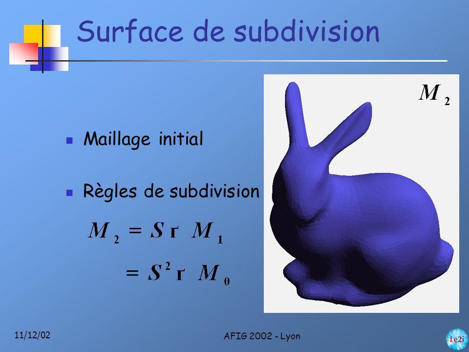 11/12/02 AFIG 2002 - Lyon Surface de subdivision Maillage initial Règles de subdivision Surface lisse