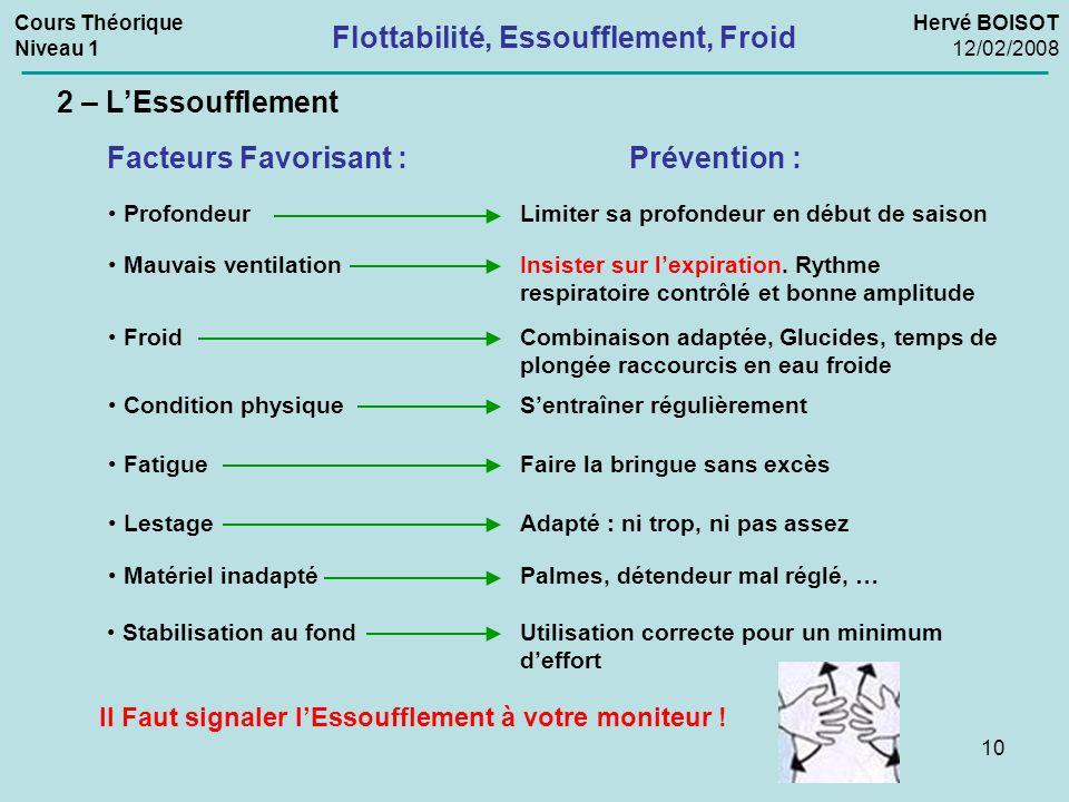 10 2 – L'Essoufflement Facteurs Favorisant :Prévention : ProfondeurLimiter sa profondeur en début de saison FroidCombinaison adaptée, Glucides, temps