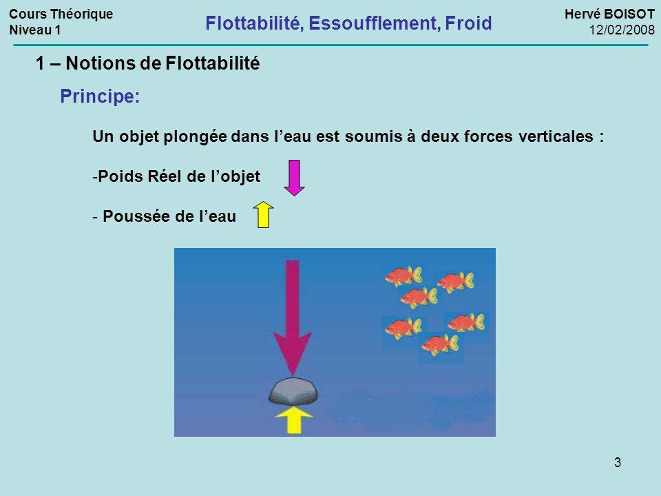 3 Flottabilité, Essoufflement, Froid Cours Théorique Niveau 1 Hervé BOISOT 12/02/2008 1 – Notions de Flottabilité Principe: Un objet plongée dans l'ea