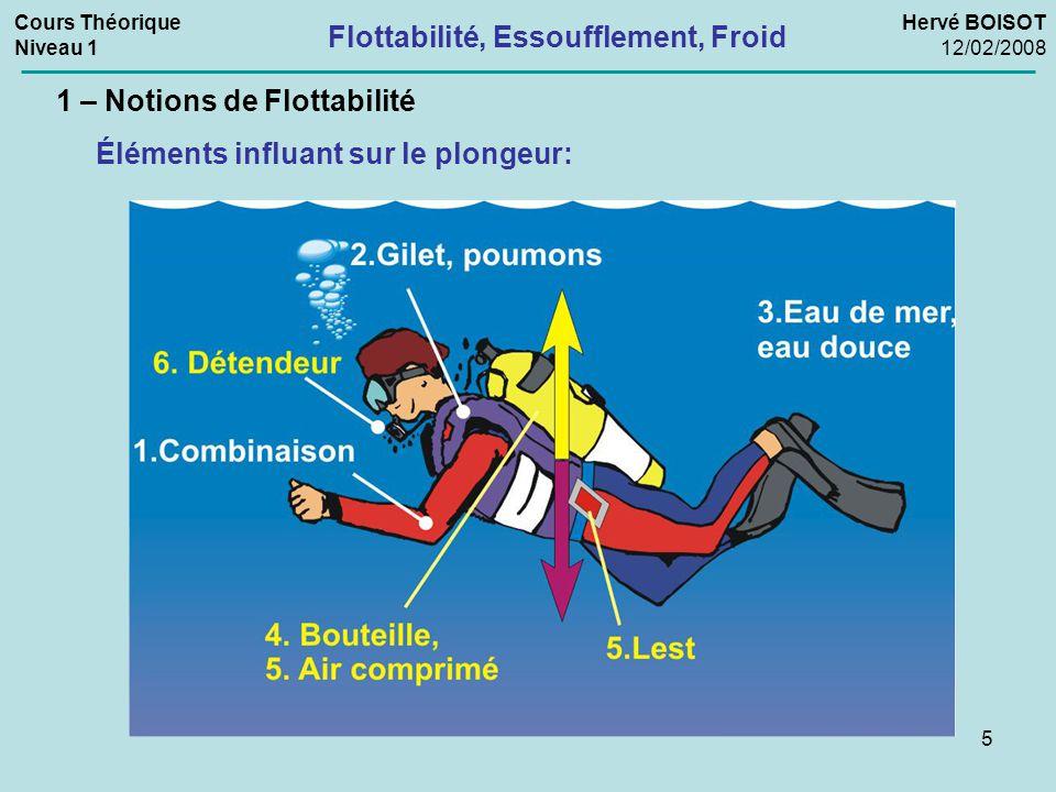 5 Flottabilité, Essoufflement, Froid Cours Théorique Niveau 1 Hervé BOISOT 12/02/2008 1 – Notions de Flottabilité Éléments influant sur le plongeur: