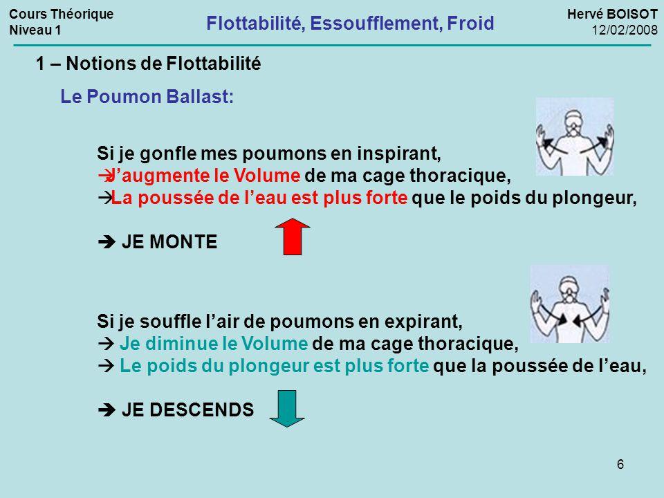 6 Flottabilité, Essoufflement, Froid Cours Théorique Niveau 1 Hervé BOISOT 12/02/2008 1 – Notions de Flottabilité Le Poumon Ballast: Si je gonfle mes