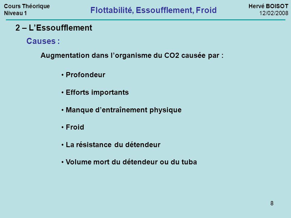 8 2 – L'Essoufflement Causes : Augmentation dans l'organisme du CO2 causée par : Profondeur Efforts importants Manque d'entraînement physique Froid La