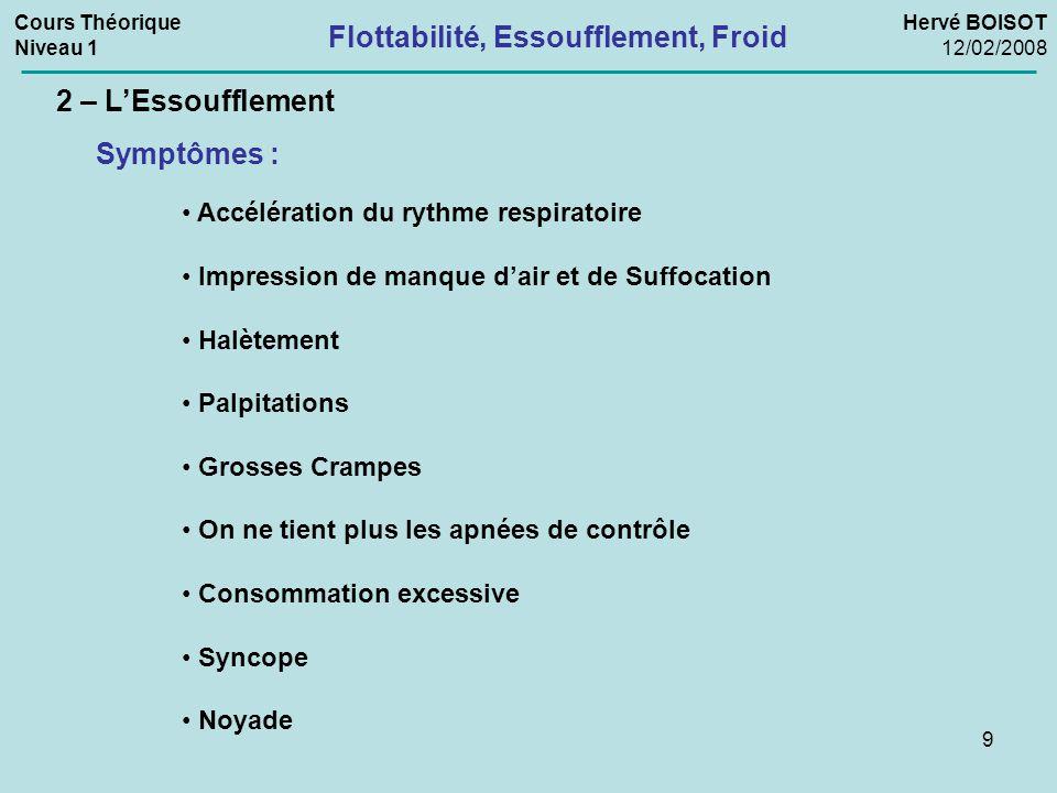 9 2 – L'Essoufflement Symptômes : Accélération du rythme respiratoire Impression de manque d'air et de Suffocation Halètement Palpitations Grosses Cra