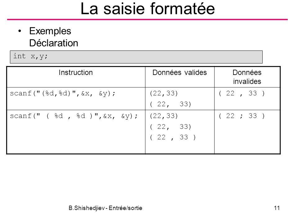 B.Shishedjiev - Entrée/sortie11 La saisie formatée Exemples Déclaration InstructionDonnées validesDonnées invalides scanf(