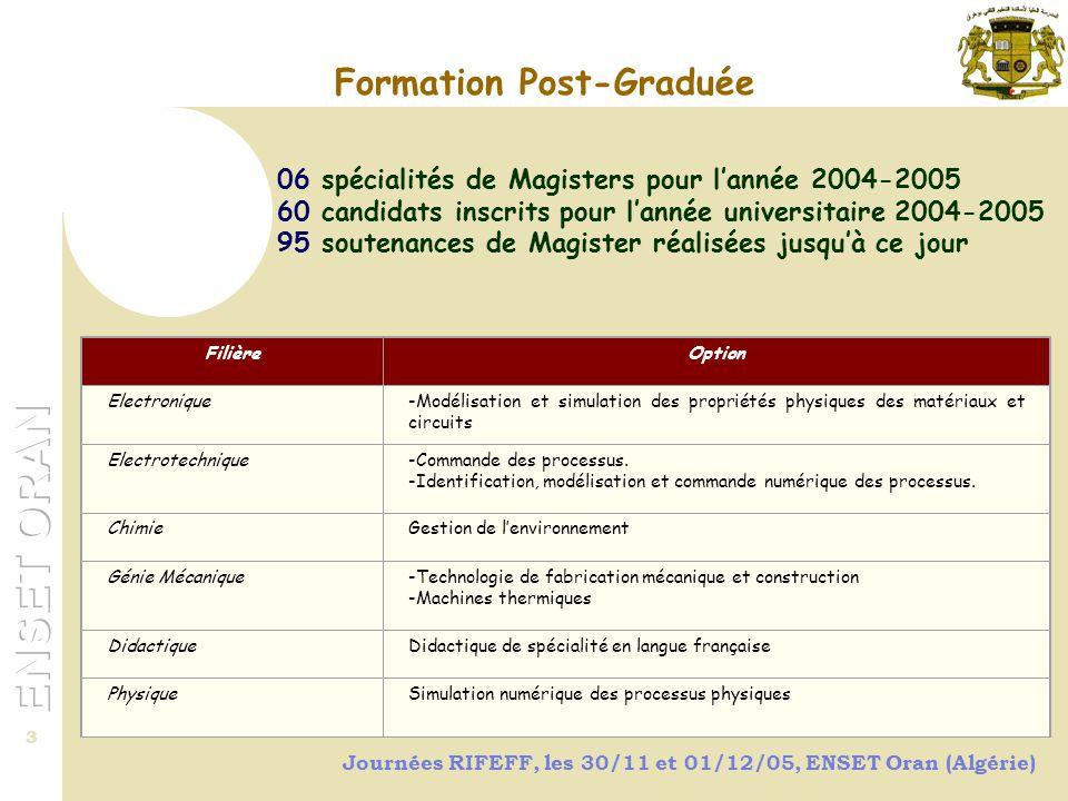 Journées RIFEFF, les 30/11 et 01/12/05, ENSET Oran (Algérie) 3 FilièreOption Electronique-Modélisation et simulation des propriétés physiques des matériaux et circuits Electrotechnique-Commande des processus.