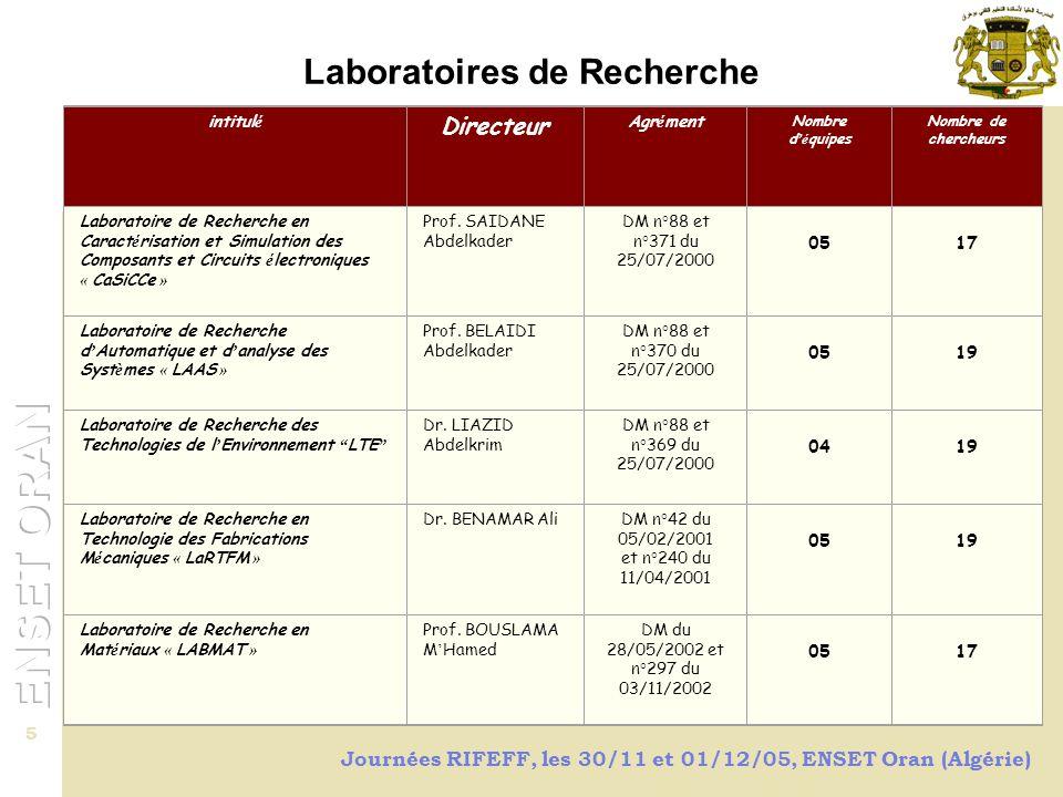 Journées RIFEFF, les 30/11 et 01/12/05, ENSET Oran (Algérie) 5 Laboratoires de Recherche intitul é Directeur Agr é ment Nombre d 'é quipes Nombre de chercheurs Laboratoire de Recherche en Caract é risation et Simulation des Composants et Circuits é lectroniques « CaSiCCe » Prof.
