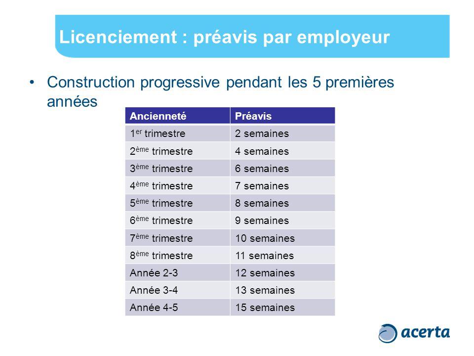 Licenciement : préavis par employeur Construction progressive pendant les 5 premières années AnciennetéPréavis 1 er trimestre2 semaines 2 ème trimestr