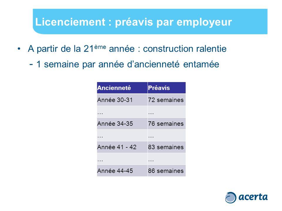 Licenciement : préavis par employeur A partir de la 21 ème année : construction ralentie - 1 semaine par année d'ancienneté entamée AnciennetéPréavis