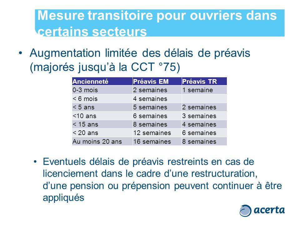 Mesure transitoire pour ouvriers dans certains secteurs Augmentation limitée des délais de préavis (majorés jusqu'à la CCT °75) Eventuels délais de pr
