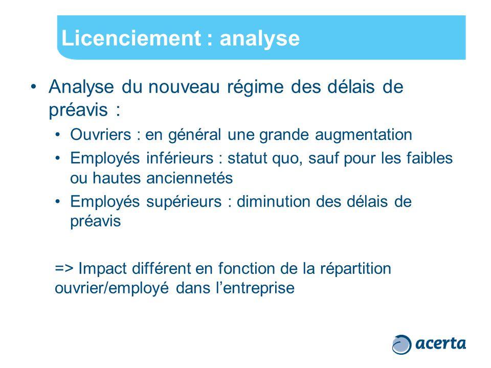 Licenciement : analyse Analyse du nouveau régime des délais de préavis : Ouvriers : en général une grande augmentation Employés inférieurs : statut qu