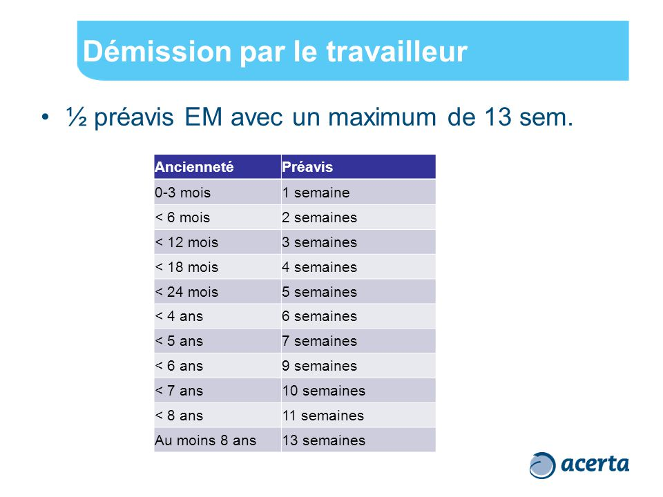 Démission par le travailleur ½ préavis EM avec un maximum de 13 sem.