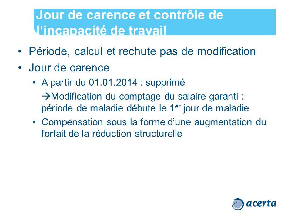 Jour de carence et contrôle de l'incapacité de travail Période, calcul et rechute pas de modification Jour de carence A partir du 01.01.2014 : supprim