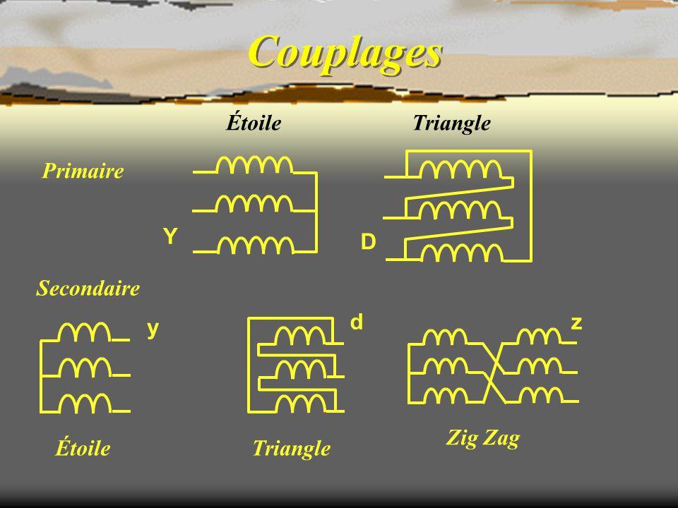 Couplages primaireÉtoileTriangle secondaire ÉtoileYyDy TriangleYdDd ZigzagYzDz primaireÉtoileTriangle secondaire ÉtoileYyDy TriangleYdDd ZigzagYzDz Couplages normalisés