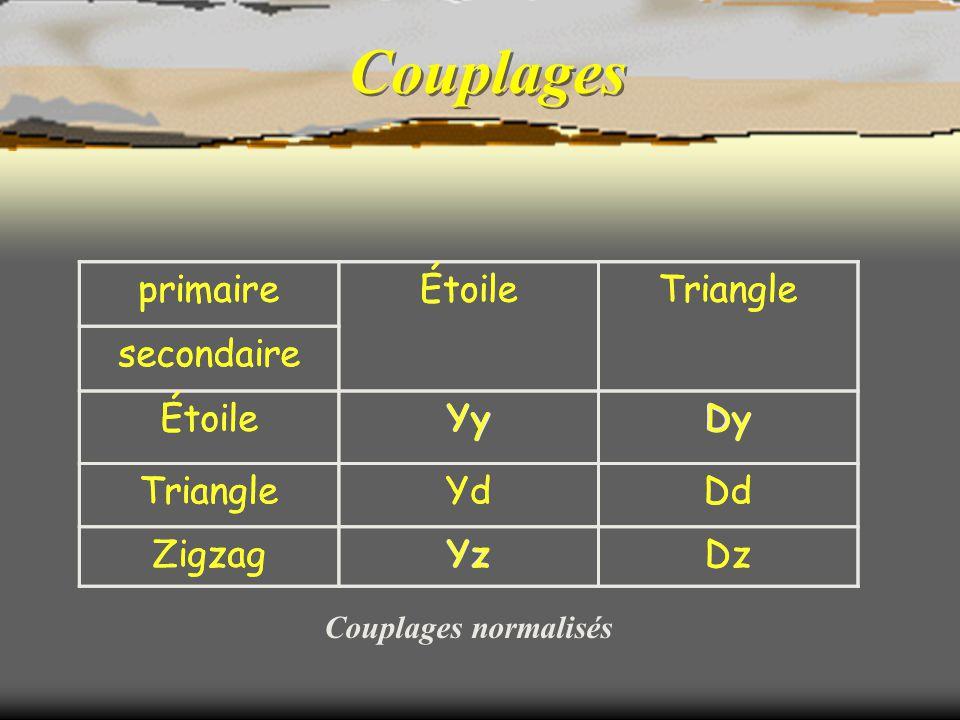 Couplages primaireÉtoileTriangle secondaire ÉtoileYyDy TriangleYdDd ZigzagYzDz primaireÉtoileTriangle secondaire ÉtoileYyDy TriangleYdDd ZigzagYzDz Co