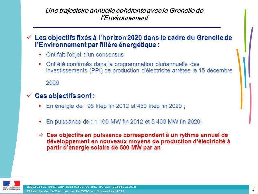 3 Régulation pour les centrales au sol et les particuliers Éléments de réflexion de la DGEC - 12 janvier 2011 Une trajectoire annuelle cohérente avec le Grenelle de l Environnement Les objectifs fixés à l'horizon 2020 dans le cadre du Grenelle de l'Environnement par filière énergétique : Les objectifs fixés à l'horizon 2020 dans le cadre du Grenelle de l'Environnement par filière énergétique :  Ont fait l'objet d'un consensus  Ont été confirmés dans la programmation pluriannuelle des investissements (PPI) de production d'électricité arrêtée le 15 décembre 2009 Ces objectifs sont : Ces objectifs sont :  En énergie de : 95 ktep fin 2012 et 450 ktep fin 2020 ;  En puissance de : 1 100 MW fin 2012 et 5 400 MW fin 2020.