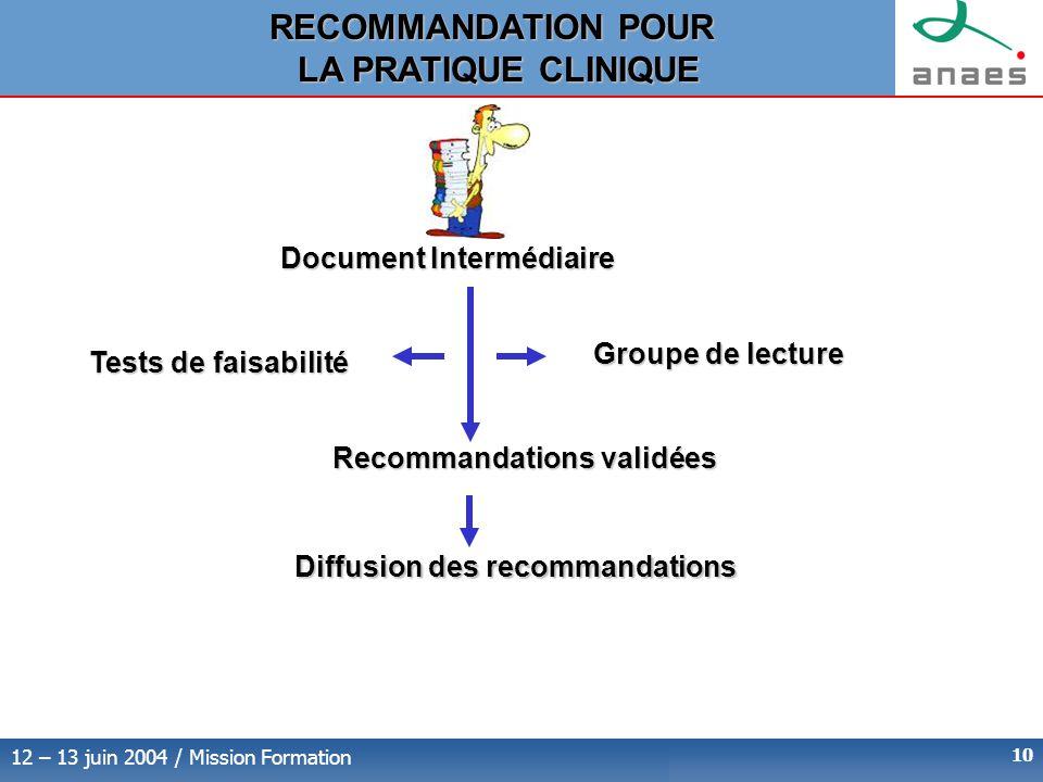 12 – 13 juin 2004 / Mission Formation 10 Diffusion des recommandations Document Intermédiaire RECOMMANDATION POUR LA PRATIQUE CLINIQUE Tests de faisabilité Groupe de lecture Recommandations validées