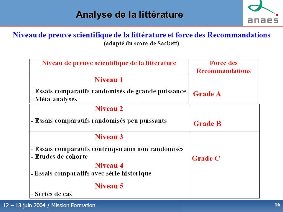 12 – 13 juin 2004 / Mission Formation 16 Analyse de la littérature Niveau de preuve scientifique de la littérature et force des Recommandations (adapté du score de Sackett)