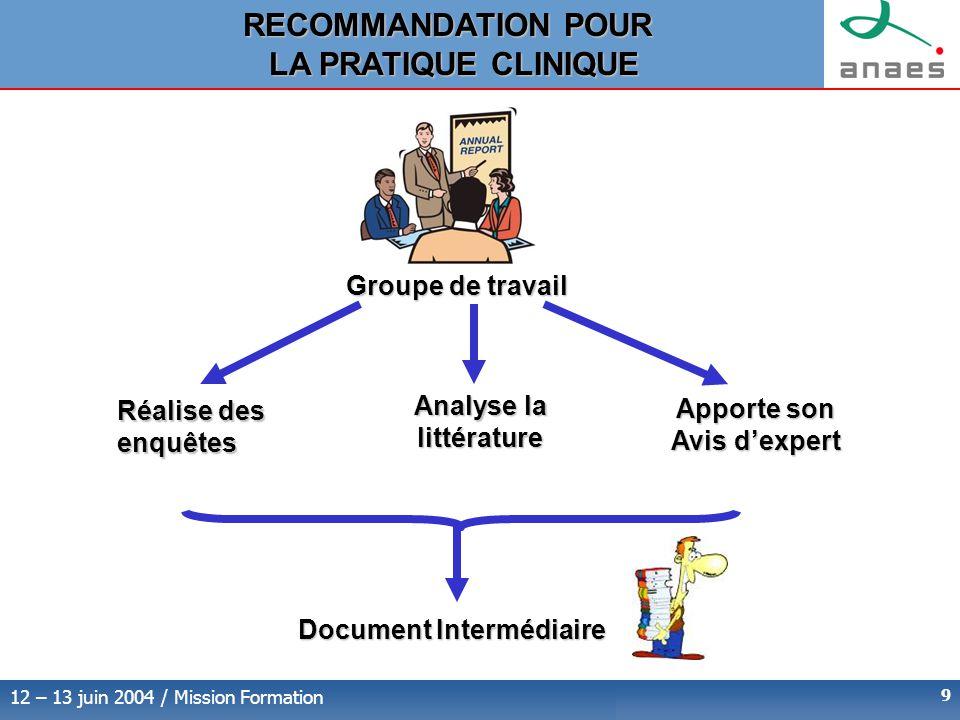 12 – 13 juin 2004 / Mission Formation 9 Réalise des enquêtes Apporte son Avis d'expert Analyse la littérature Groupe de travail Document Intermédiaire RECOMMANDATION POUR LA PRATIQUE CLINIQUE