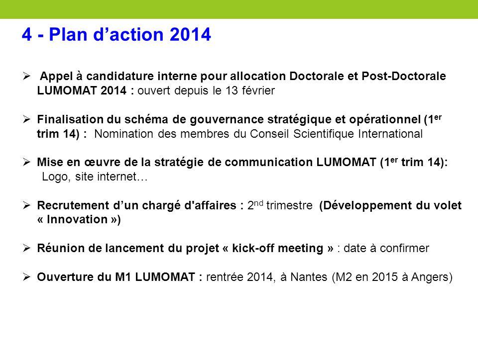  Appel à candidature interne pour allocation Doctorale et Post-Doctorale LUMOMAT 2014 : ouvert depuis le 13 février  Finalisation du schéma de gouve