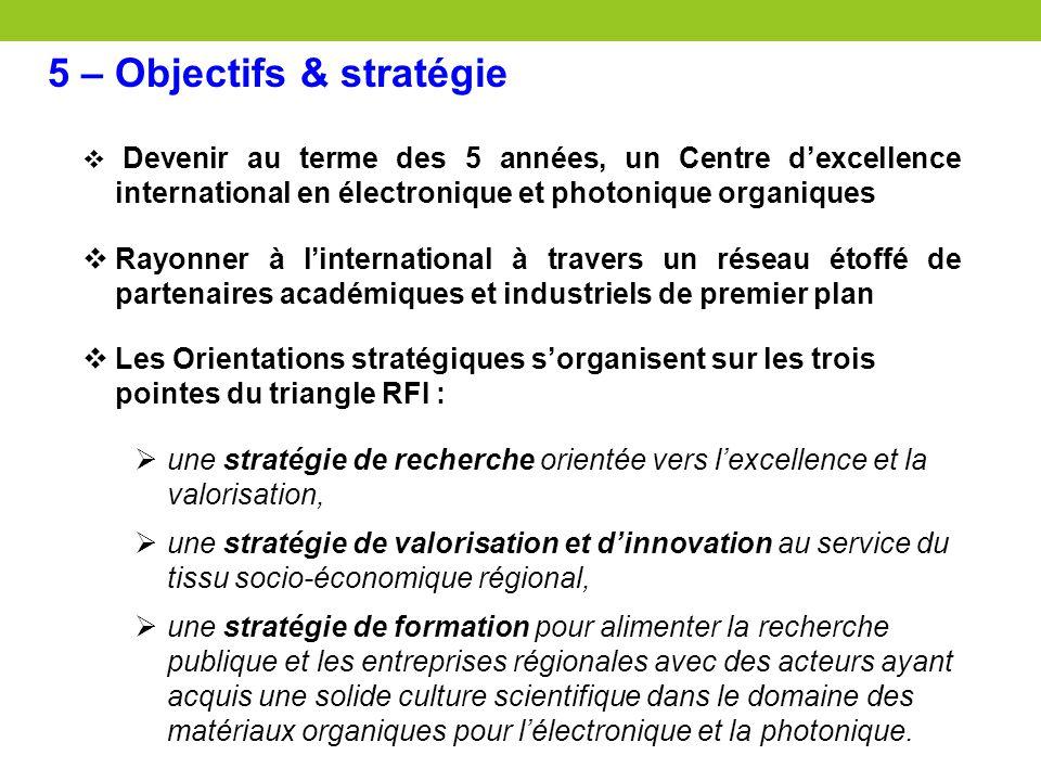 5 – Objectifs & stratégie  Devenir au terme des 5 années, un Centre d'excellence international en électronique et photonique organiques  Rayonner à