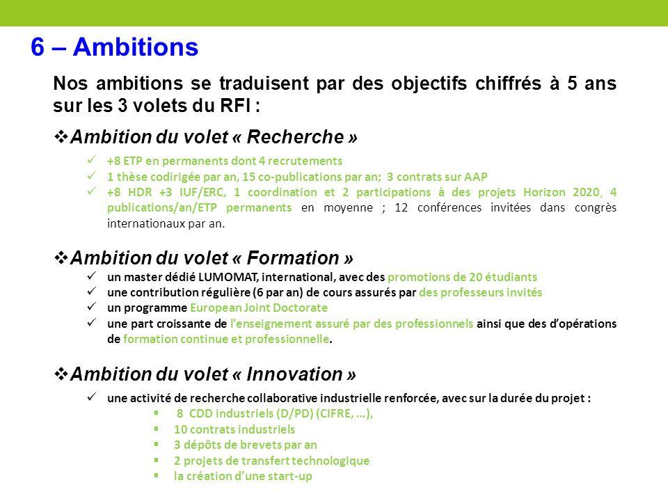 6 – Ambitions Nos ambitions se traduisent par des objectifs chiffrés à 5 ans sur les 3 volets du RFI :  Ambition du volet « Recherche » +8 ETP en per