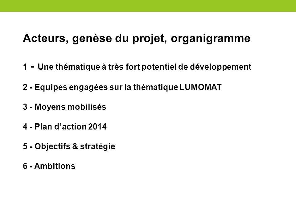 Acteurs, genèse du projet, organigramme 1 - Une thématique à très fort potentiel de développement 2 - Equipes engagées sur la thématique LUMOMAT 3 - M