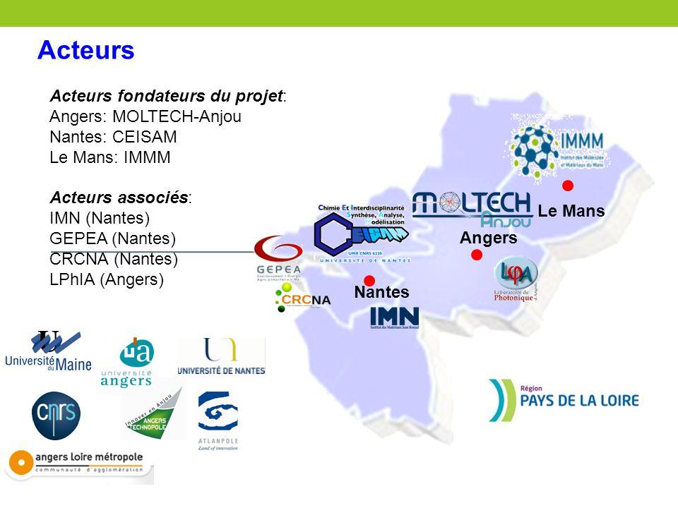 Angers Le Mans Nantes Acteurs Acteurs fondateurs du projet: Angers: MOLTECH-Anjou Nantes: CEISAM Le Mans: IMMM Acteurs associés: IMN (Nantes) GEPEA (N