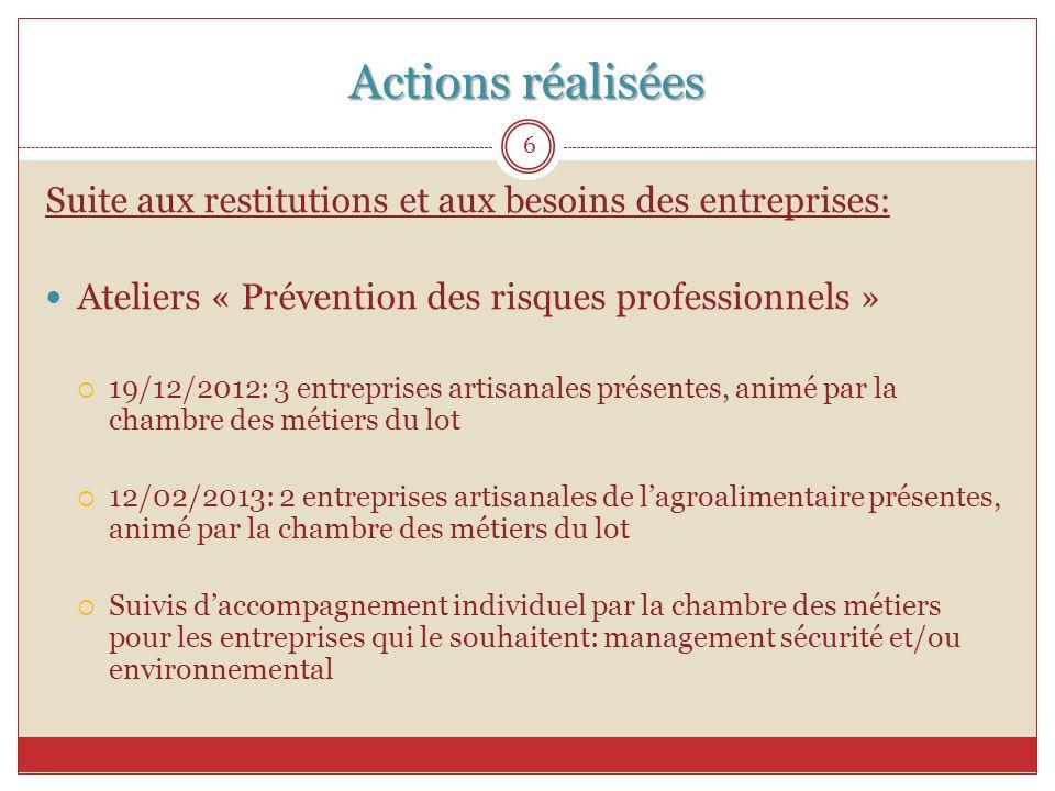 Actions réalisées Suite aux restitutions et aux besoins des entreprises: Ateliers « Prévention des risques professionnels »  19/12/2012: 3 entreprise
