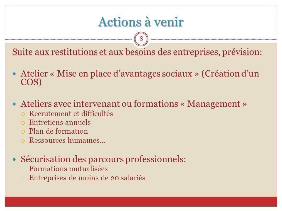 Actions à venir Suite aux restitutions et aux besoins des entreprises, prévision: Atelier « Mise en place d'avantages sociaux » (Création d'un COS) At