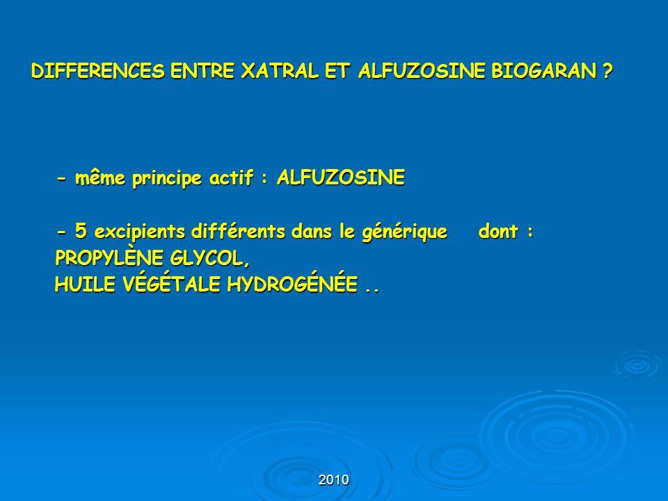 2010 DIFFERENCES ENTRE XATRAL ET ALFUZOSINE BIOGARAN ? - même principe actif : ALFUZOSINE - 5 excipients différents dans le générique dont : PROPYLÈNE