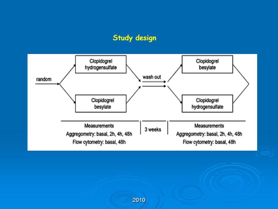 2010 Study design
