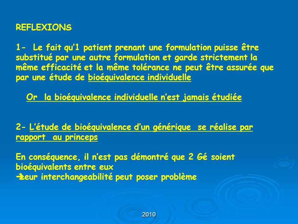 2010 REFLEXIONS 1- Le fait qu'1 patient prenant une formulation puisse être substitué par une autre formulation et garde strictement la même efficacit