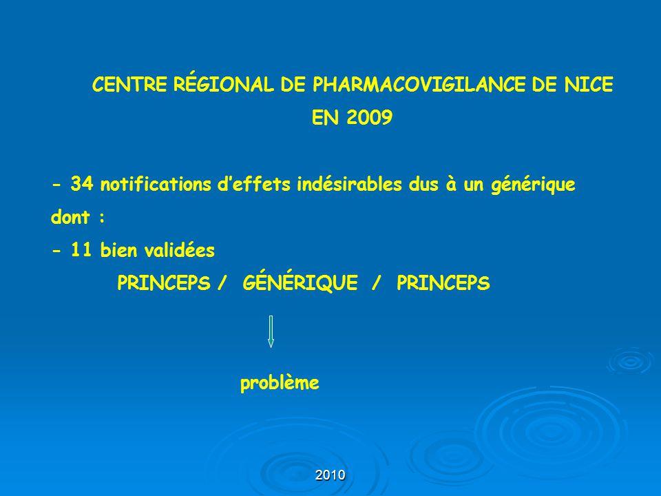 2010 CENTRE RÉGIONAL DE PHARMACOVIGILANCE DE NICE EN 2009 - 34 notifications d'effets indésirables dus à un générique dont : - 11 bien validées PRINCE