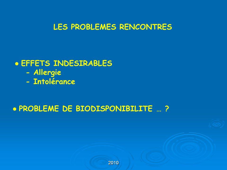 2010 LES PROBLEMES RENCONTRES ● EFFETS INDESIRABLES - Allergie - Intolérance ● PROBLEME DE BIODISPONIBILITE … ?